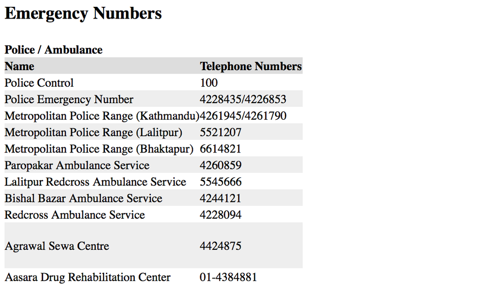 Helping Emergency Numbers kathmandu