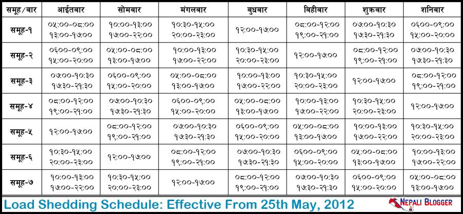 Loadshedding Nepal 25th May Nepali Blogger