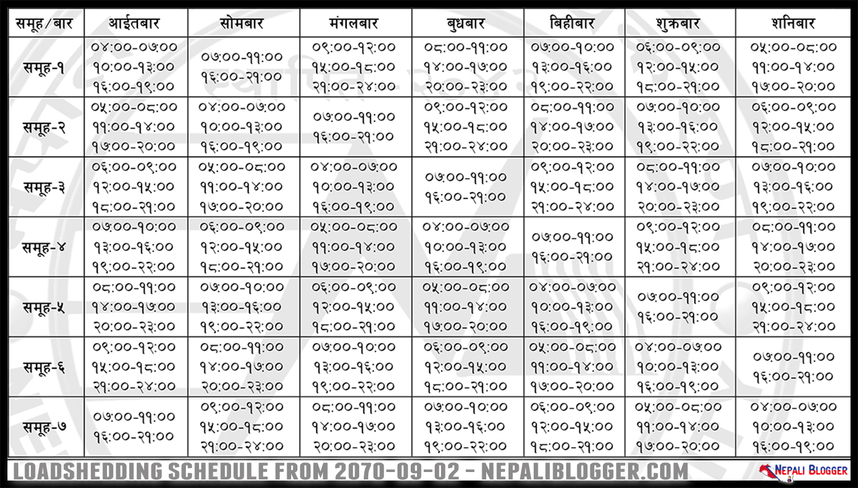 Load Shedding Schedule: Loadshedding Nepal Effective From December 2013 Poush 2070