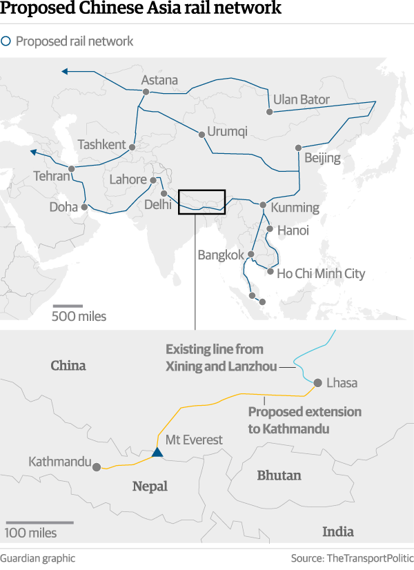 Proposed-China-Rail-Network-Asia